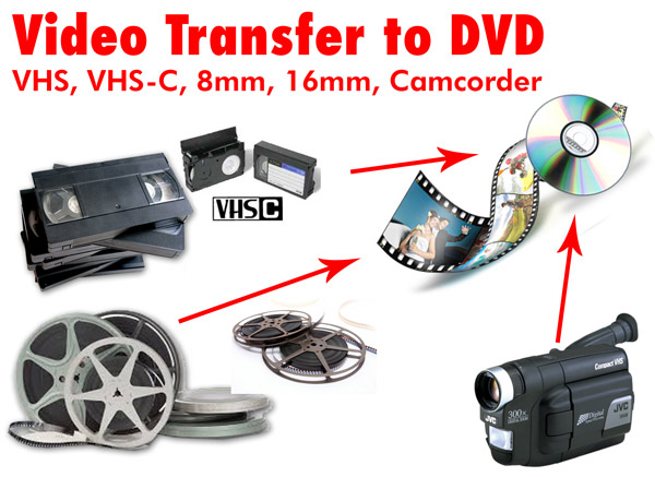 Advanced Photo Lab Is Now Offering Digital Conversions Of Your Old 8mm Film Super And 16mm Convert Them To DVD